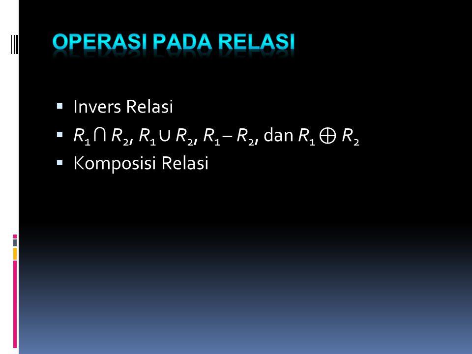  Invers Relasi  R 1 ∩ R 2, R 1 ∪ R 2, R 1 – R 2, dan R 1 ⊕ R 2  Komposisi Relasi