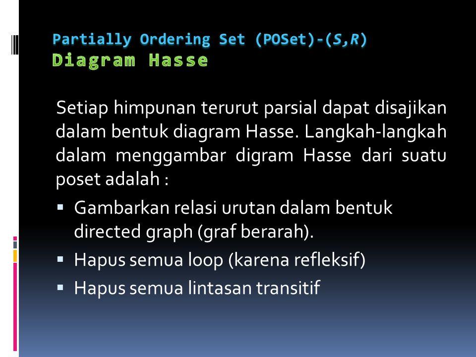 Setiap himpunan terurut parsial dapat disajikan dalam bentuk diagram Hasse.