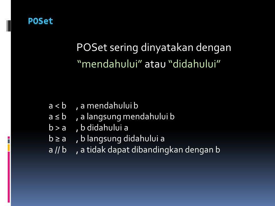 POSet sering dinyatakan dengan mendahului atau didahului a < b, a mendahului b a ≤ b, a langsung mendahului b b > a, b didahului a b ≥ a, b langsung didahului a a // b, a tidak dapat dibandingkan dengan b