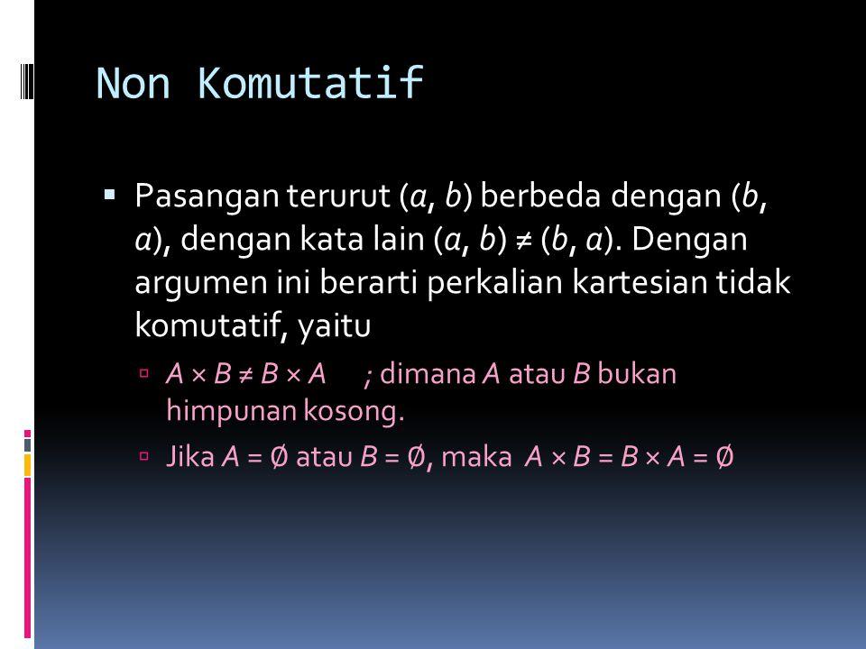 Non Komutatif  Pasangan terurut (a, b) berbeda dengan (b, a), dengan kata lain (a, b) ≠ (b, a).