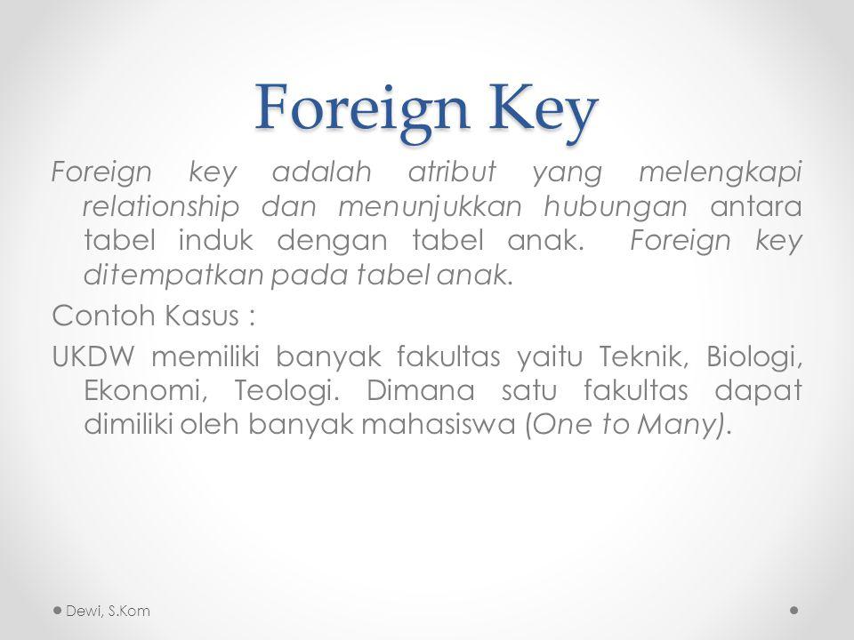 Foreign Key Relationship antar tabel dapat digambarkan sbb : Dewi, S.Kom