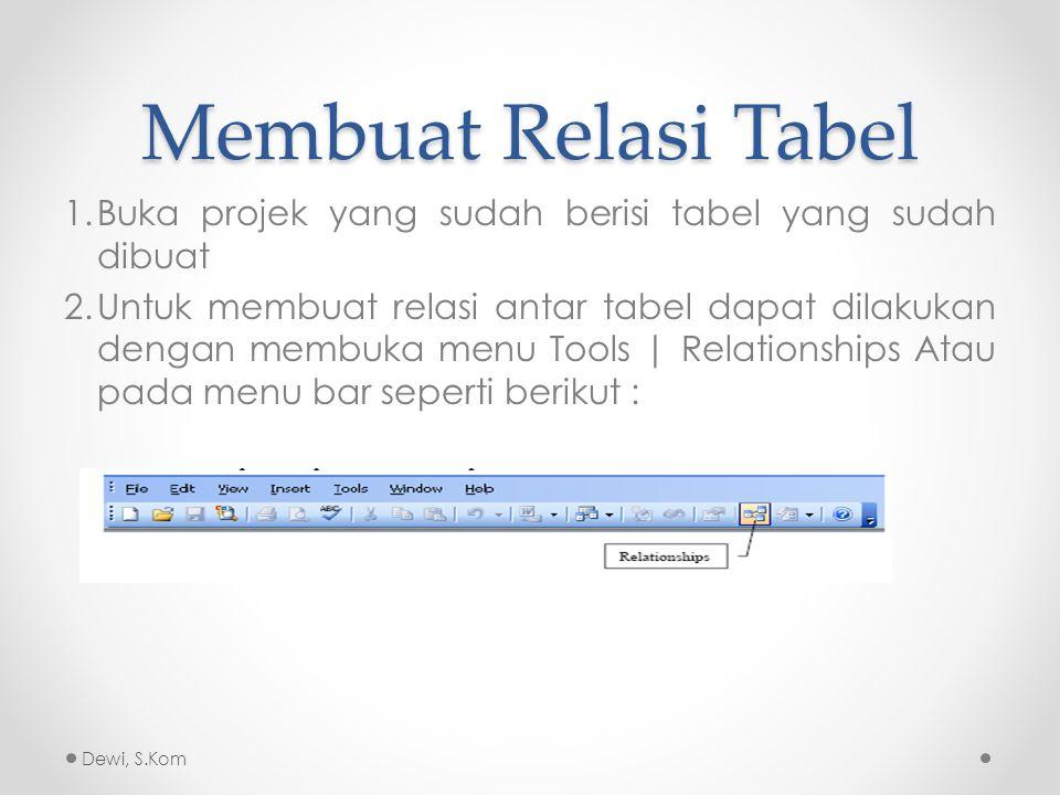 3. Maka akan menampilkan kotak dialog seperti berikut : Dewi, S.Kom