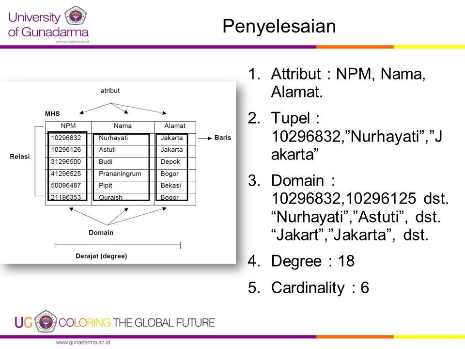 Penyelesaian 1.Attribut : NPM, Nama, Alamat.