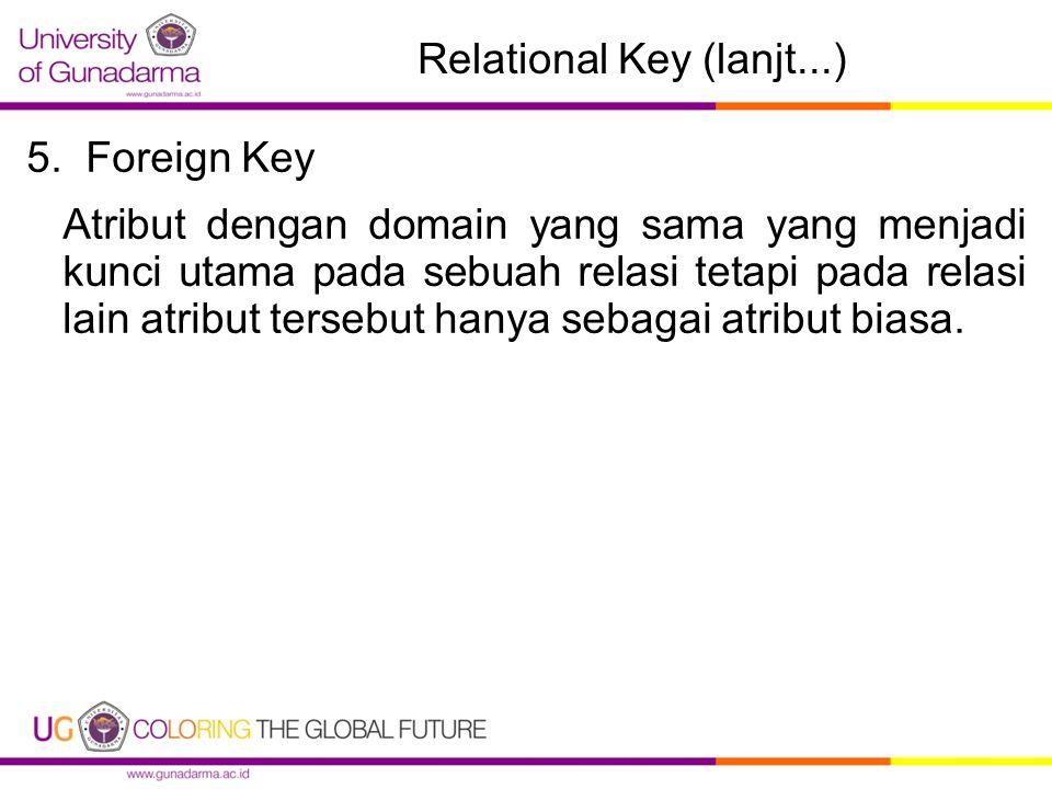 Relational Key (lanjt...) 5.Foreign Key Atribut dengan domain yang sama yang menjadi kunci utama pada sebuah relasi tetapi pada relasi lain atribut tersebut hanya sebagai atribut biasa.