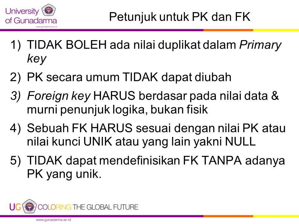 Petunjuk untuk PK dan FK 1)TIDAK BOLEH ada nilai duplikat dalam Primary key 2)PK secara umum TIDAK dapat diubah 3)Foreign key HARUS berdasar pada nilai data & murni penunjuk logika, bukan fisik 4)Sebuah FK HARUS sesuai dengan nilai PK atau nilai kunci UNIK atau yang lain yakni NULL 5)TIDAK dapat mendefinisikan FK TANPA adanya PK yang unik.