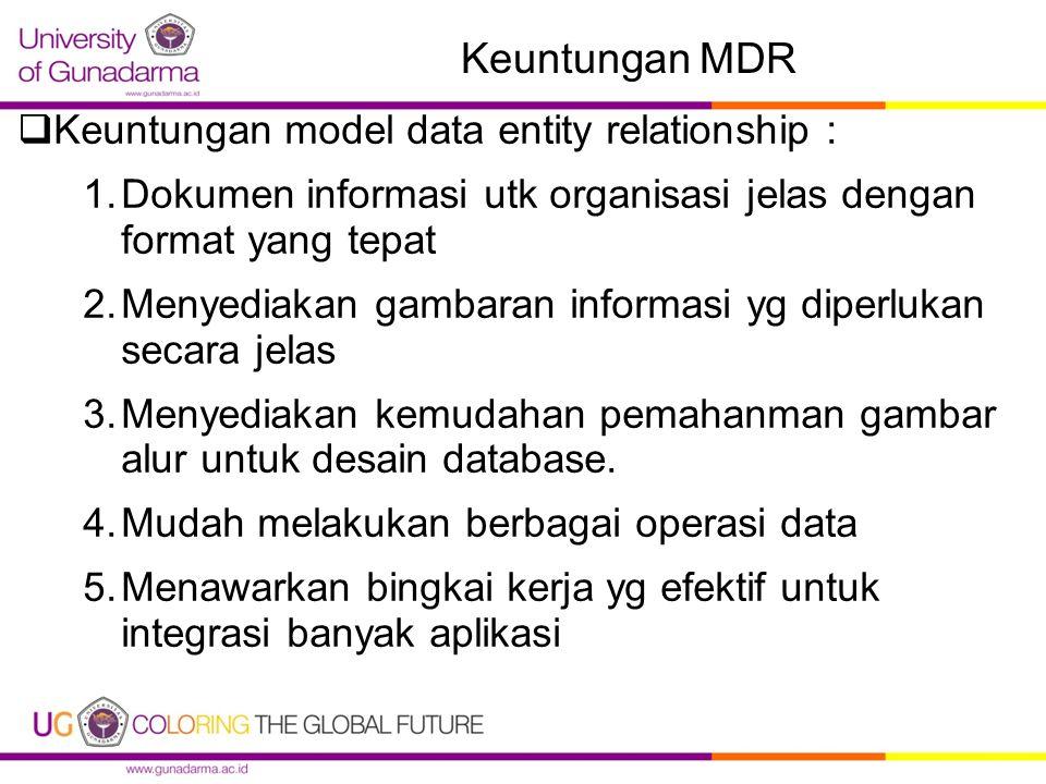 Keuntungan MDR  Keuntungan model data entity relationship : 1.Dokumen informasi utk organisasi jelas dengan format yang tepat 2.Menyediakan gambaran informasi yg diperlukan secara jelas 3.Menyediakan kemudahan pemahanman gambar alur untuk desain database.