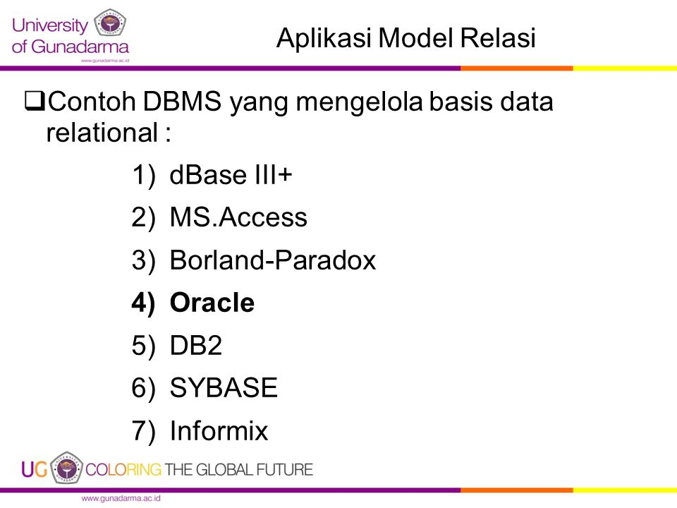 Aplikasi Model Relasi  Contoh DBMS yang mengelola basis data relational : 1)dBase III+ 2)MS.Access 3)Borland-Paradox 4)Oracle 5)DB2 6)SYBASE 7)Informix