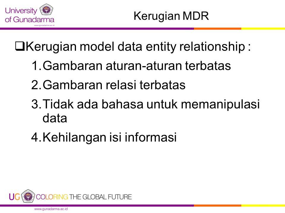 Kerugian MDR  Kerugian model data entity relationship : 1.Gambaran aturan-aturan terbatas 2.Gambaran relasi terbatas 3.Tidak ada bahasa untuk memanipulasi data 4.Kehilangan isi informasi