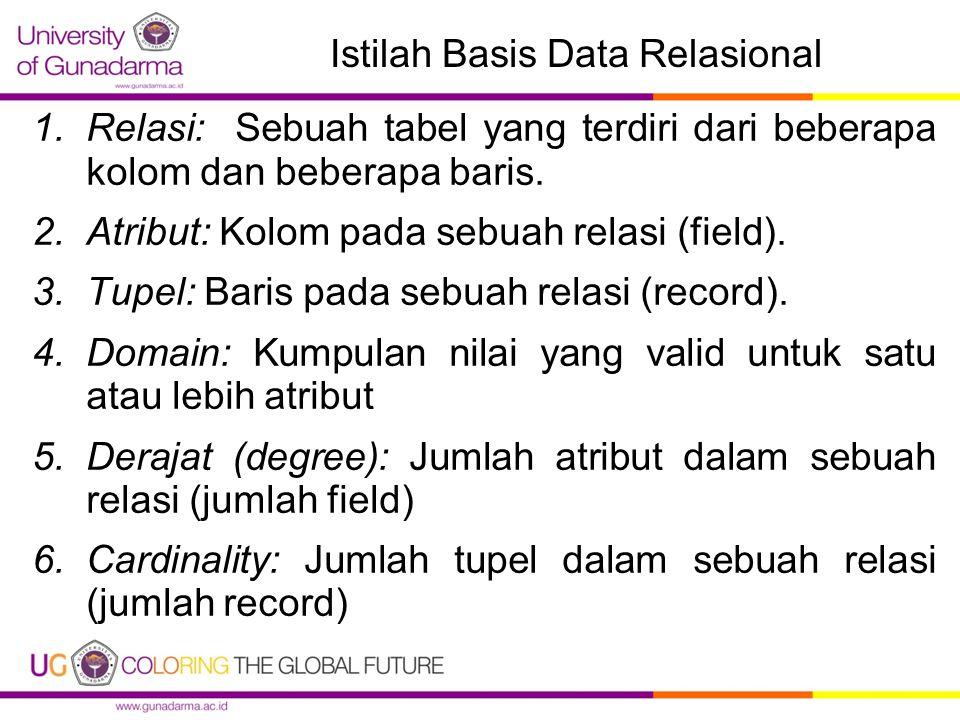 Istilah Basis Data Relasional 1.Relasi: Sebuah tabel yang terdiri dari beberapa kolom dan beberapa baris. 2.Atribut: Kolom pada sebuah relasi (field).