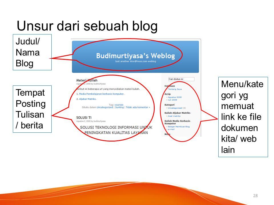 Unsur dari sebuah blog Tempat Posting Tulisan / berita Judul/ Nama Blog Menu/kate gori yg memuat link ke file dokumen kita/ web lain 28