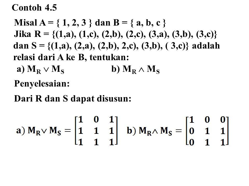 Contoh 4.5 Misal A = { 1, 2, 3 } dan B = { a, b, c } Jika R = {(1,a), (1,c), (2,b), (2,c), (3,a), (3,b), (3,c)} dan S = {(1,a), (2,a), (2,b), 2,c), (3