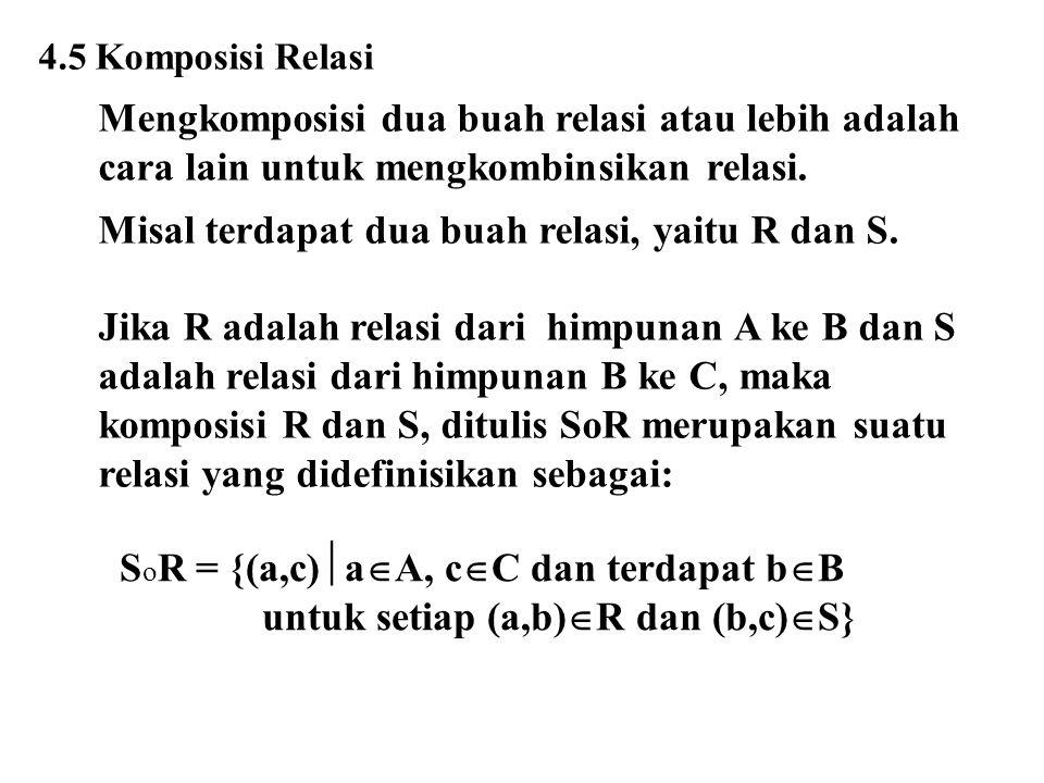 4.5 Komposisi Relasi Mengkomposisi dua buah relasi atau lebih adalah cara lain untuk mengkombinsikan relasi. Misal terdapat dua buah relasi, yaitu R d