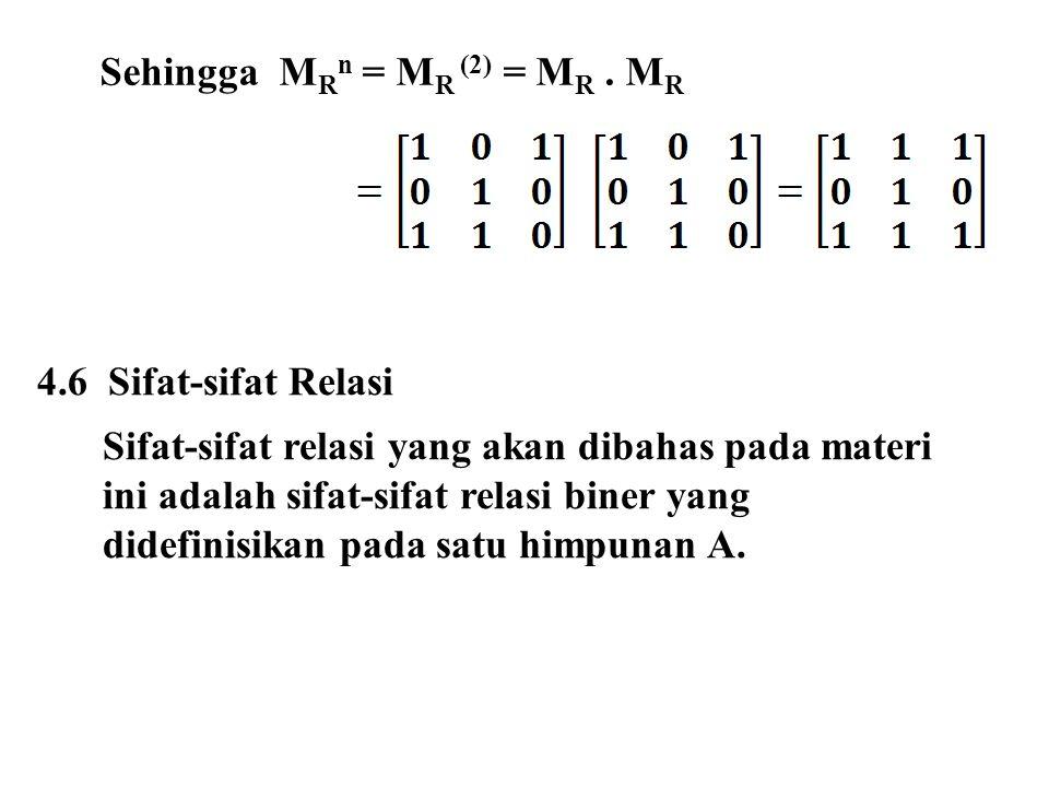Sehingga M R n = M R (2) = M R. M R 4.6 Sifat-sifat Relasi Sifat-sifat relasi yang akan dibahas pada materi ini adalah sifat-sifat relasi biner yang d
