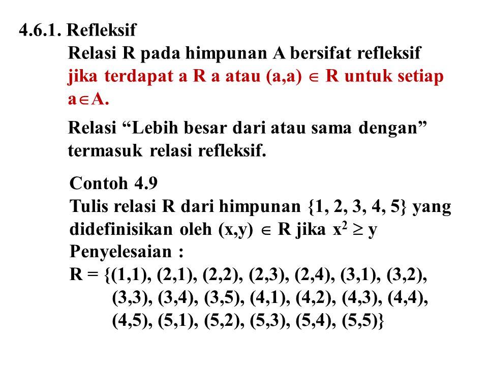 """4.6.1. Refleksif Relasi R pada himpunan A bersifat refleksif jika terdapat a R a atau (a,a)  R untuk setiap a  A. Relasi """"Lebih besar dari atau sama"""
