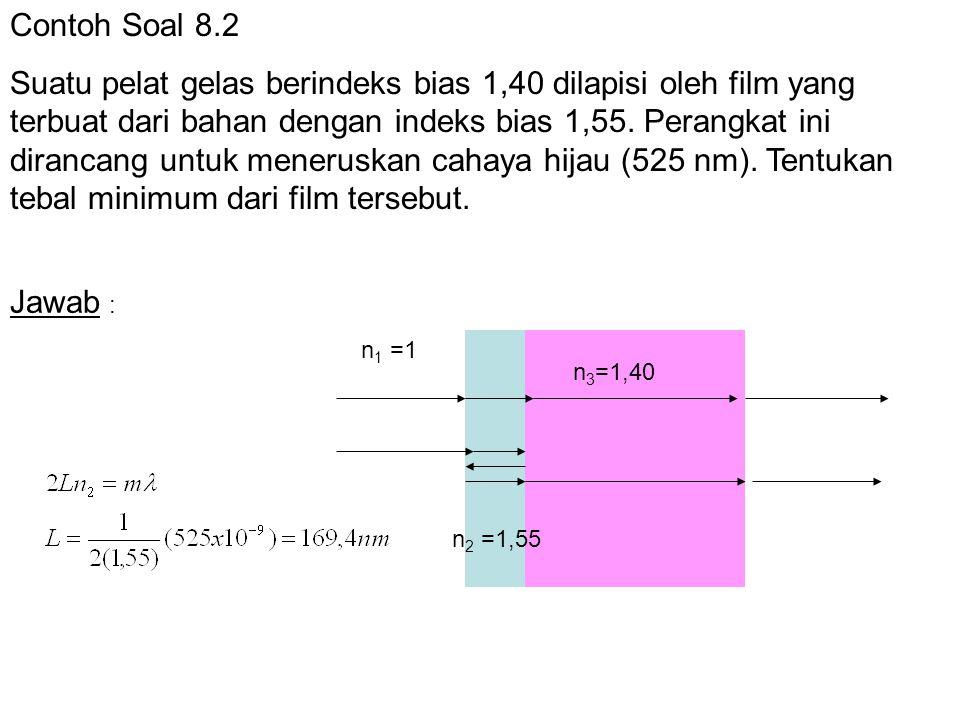 Contoh Soal 8.2 Suatu pelat gelas berindeks bias 1,40 dilapisi oleh film yang terbuat dari bahan dengan indeks bias 1,55. Perangkat ini dirancang untu