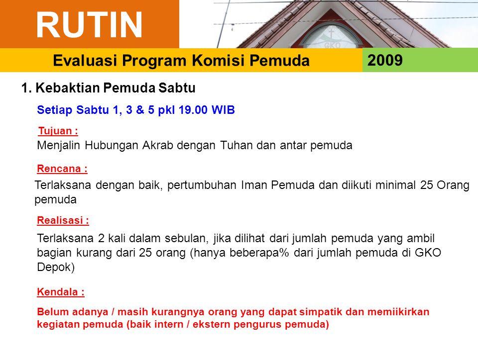 RUTIN 2009 Evaluasi Program Komisi Pemuda 1. Kebaktian Pemuda Sabtu Setiap Sabtu 1, 3 & 5 pkl 19.00 WIB Menjalin Hubungan Akrab dengan Tuhan dan antar