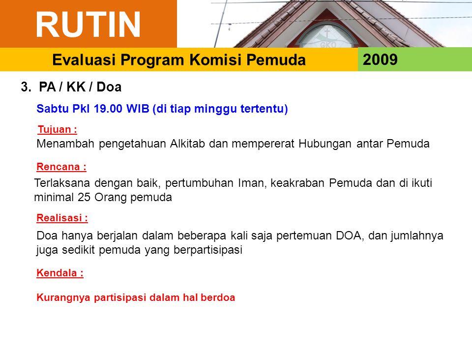 RUTIN 2009 Evaluasi Program Komisi Pemuda 3.