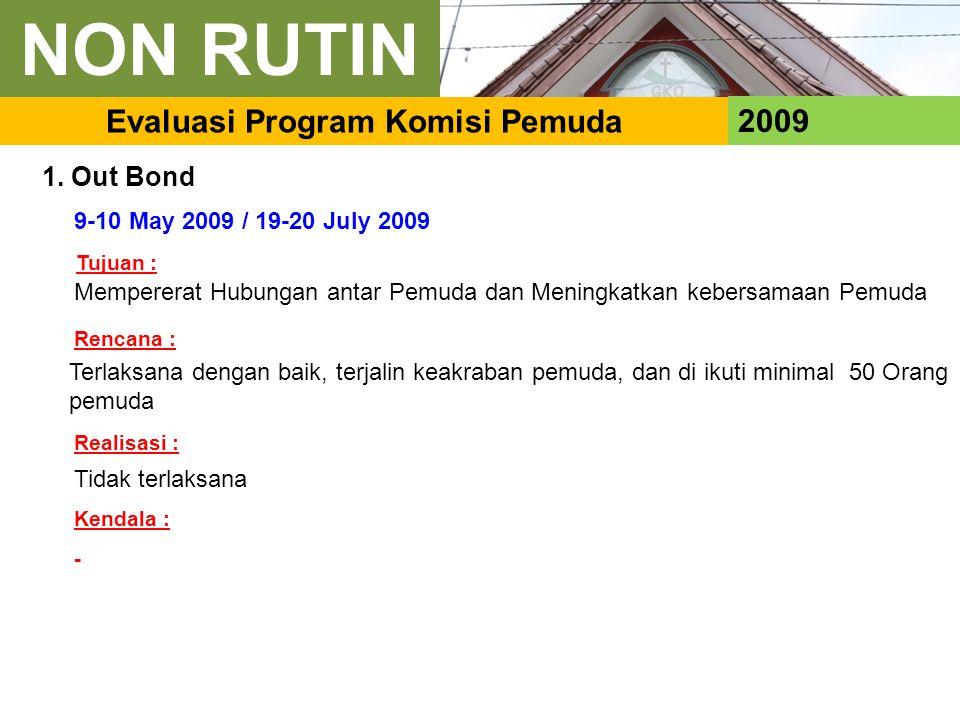 2009 Evaluasi Program Komisi Pemuda 1. Out Bond 9-10 May 2009 / 19-20 July 2009 Mempererat Hubungan antar Pemuda dan Meningkatkan kebersamaan Pemuda T