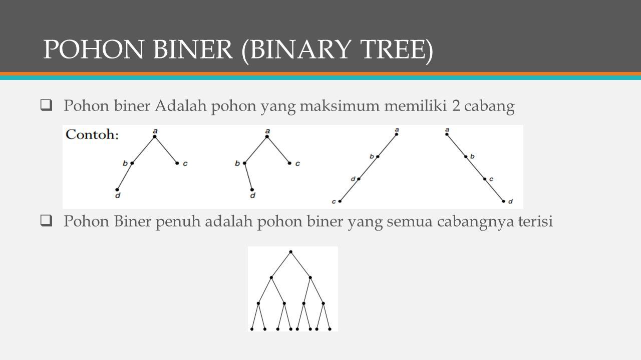 POHON BINER (BINARY TREE)  Pohon biner Adalah pohon yang maksimum memiliki 2 cabang  Pohon Biner penuh adalah pohon biner yang semua cabangnya terisi