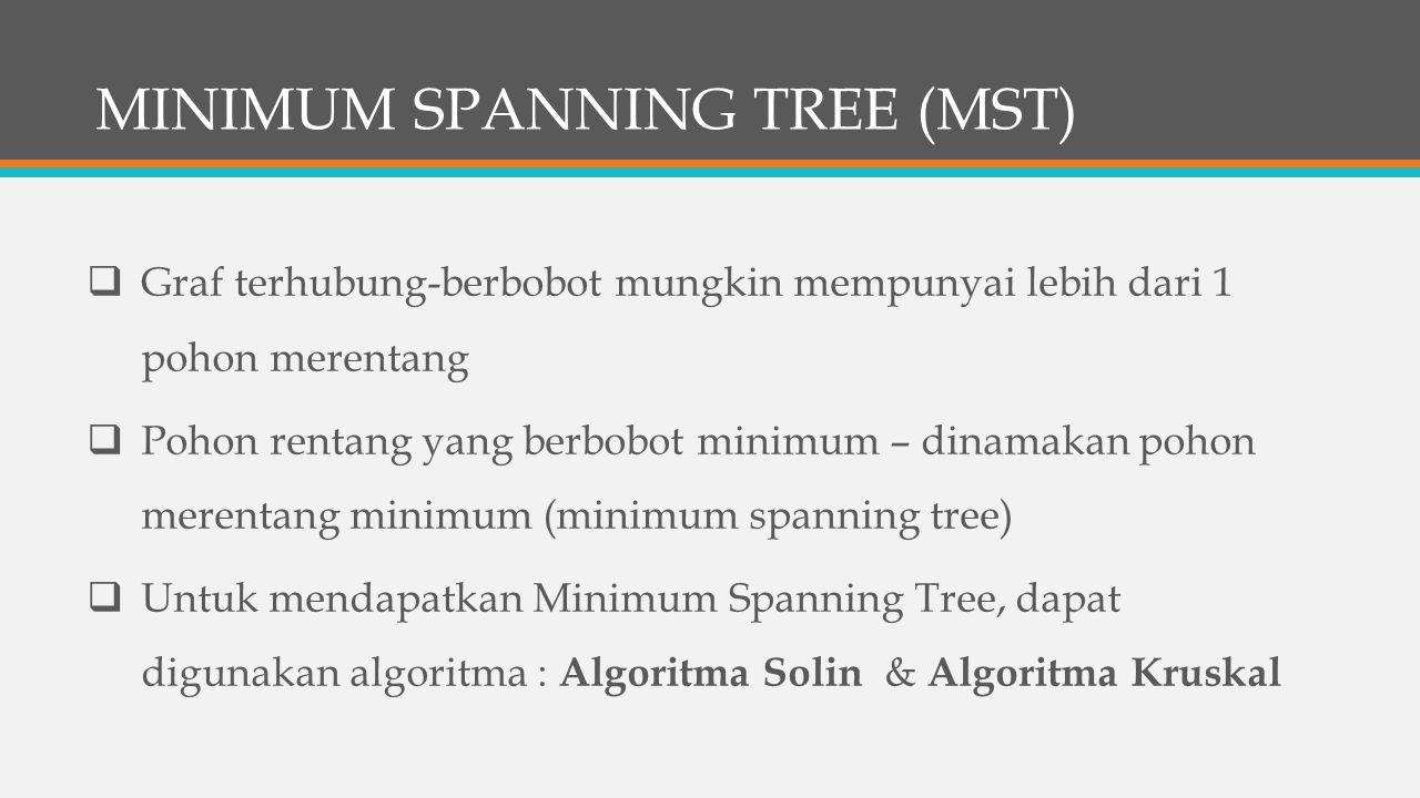 MINIMUM SPANNING TREE (MST)  Graf terhubung-berbobot mungkin mempunyai lebih dari 1 pohon merentang  Pohon rentang yang berbobot minimum – dinamakan pohon merentang minimum (minimum spanning tree)  Untuk mendapatkan Minimum Spanning Tree, dapat digunakan algoritma : Algoritma Solin & Algoritma Kruskal