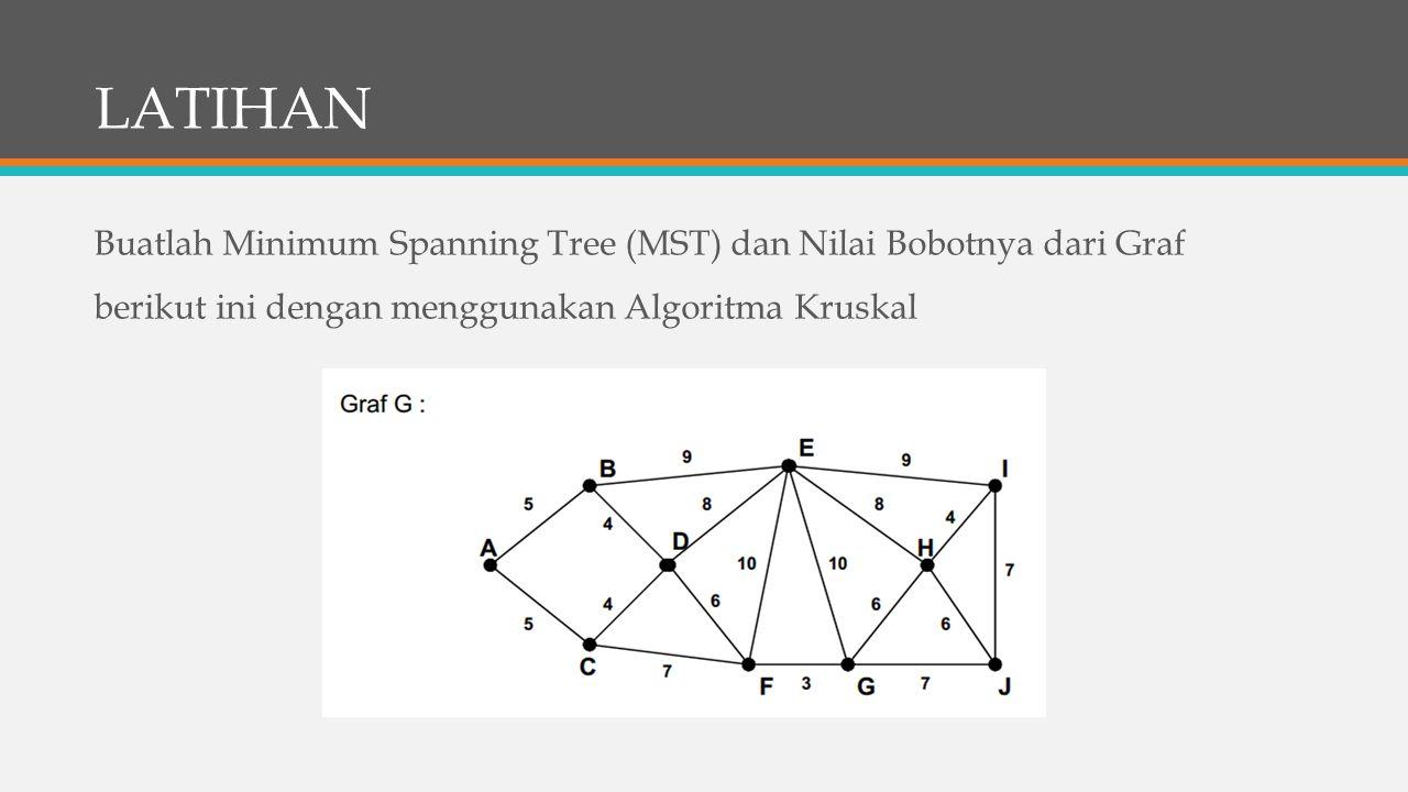 LATIHAN Buatlah Minimum Spanning Tree (MST) dan Nilai Bobotnya dari Graf berikut ini dengan menggunakan Algoritma Kruskal
