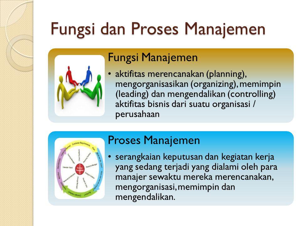 Fungsi dan Proses Manajemen Fungsi Manajemen aktifitas merencanakan (planning), mengorganisasikan (organizing), memimpin (leading) dan mengendalikan (