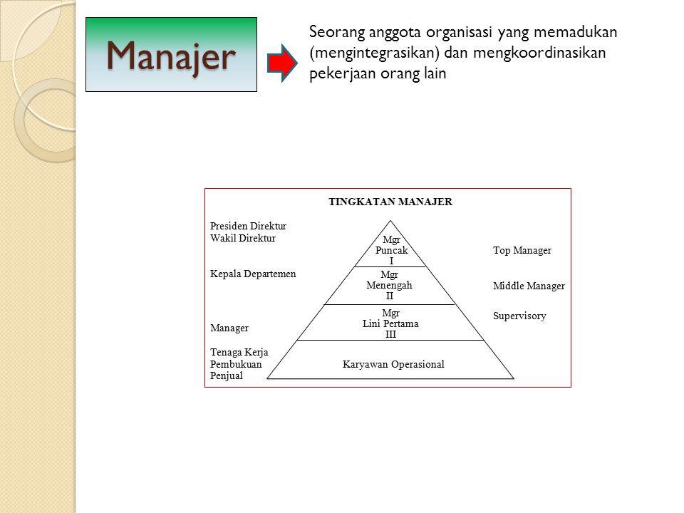 Manajer Seorang anggota organisasi yang memadukan (mengintegrasikan) dan mengkoordinasikan pekerjaan orang lain