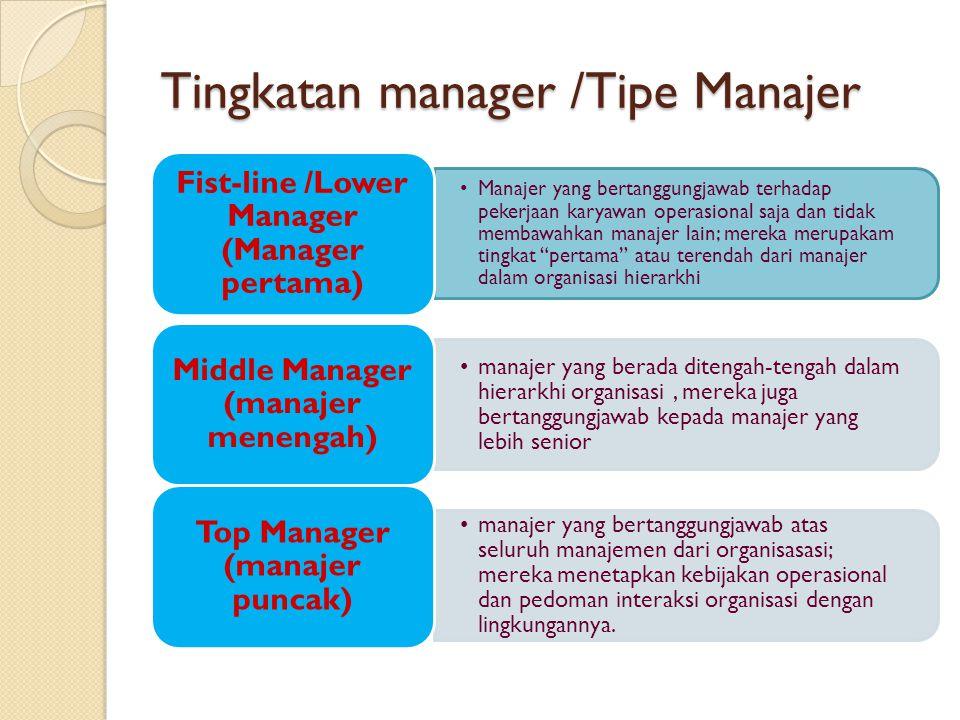 Tingkatan manager /Tipe Manajer Manajer yang bertanggungjawab terhadap pekerjaan karyawan operasional saja dan tidak membawahkan manajer lain; mereka