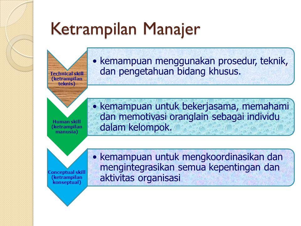 Ketrampilan Manajer Technical skill (ketrampilan teknis) kemampuan menggunakan prosedur, teknik, dan pengetahuan bidang khusus. Human skill (ketrampil