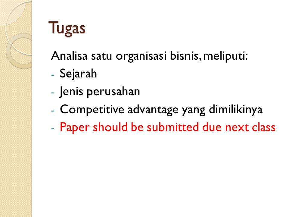 Tugas Analisa satu organisasi bisnis, meliputi: - Sejarah - Jenis perusahan - Competitive advantage yang dimilikinya - Paper should be submitted due n