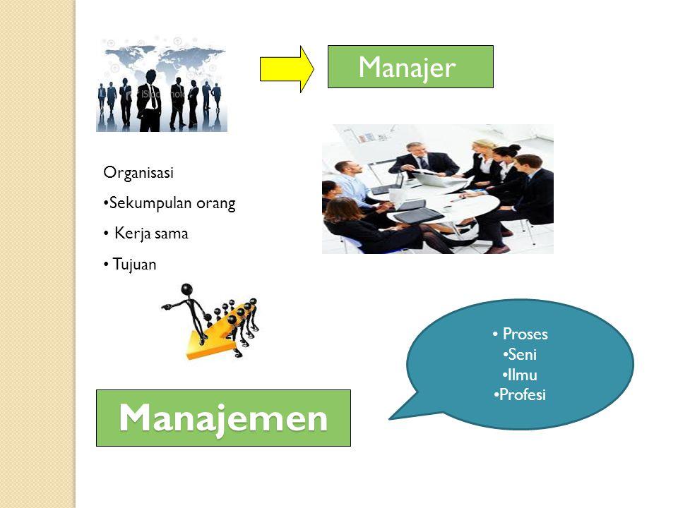 Manajer Organisasi Sekumpulan orang Kerja sama Tujuan Manajemen Proses Seni Ilmu Profesi