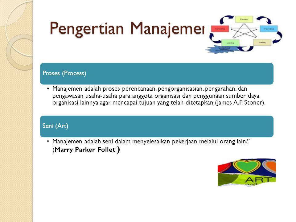 Pengertian Manajemen Proses (Process) Manajemen adalah proses perencanaan, pengorganisasian, pengarahan, dan pengawasan usaha-usaha para anggota organ