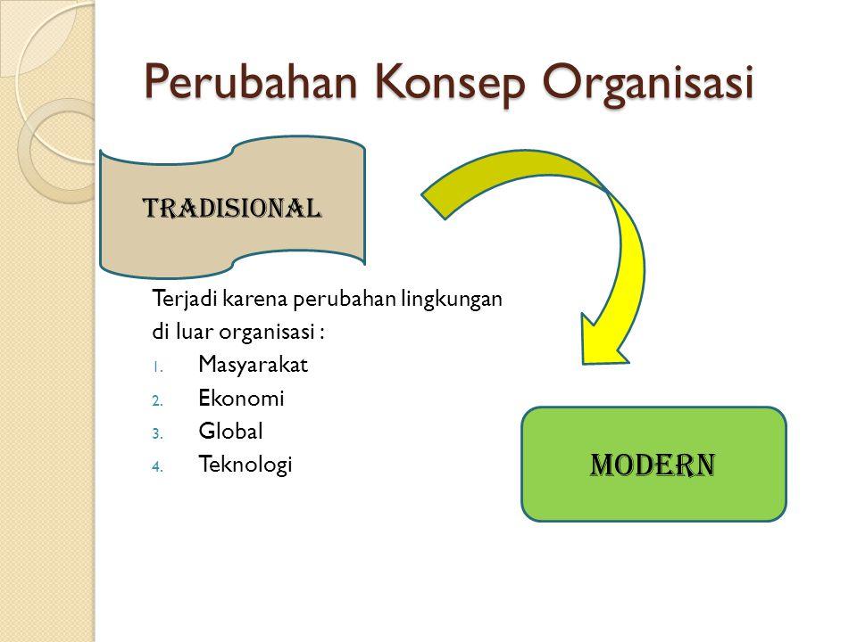 Perubahan Konsep Organisasi Terjadi karena perubahan lingkungan di luar organisasi : 1. Masyarakat 2. Ekonomi 3. Global 4. Teknologi Tradisional Moder