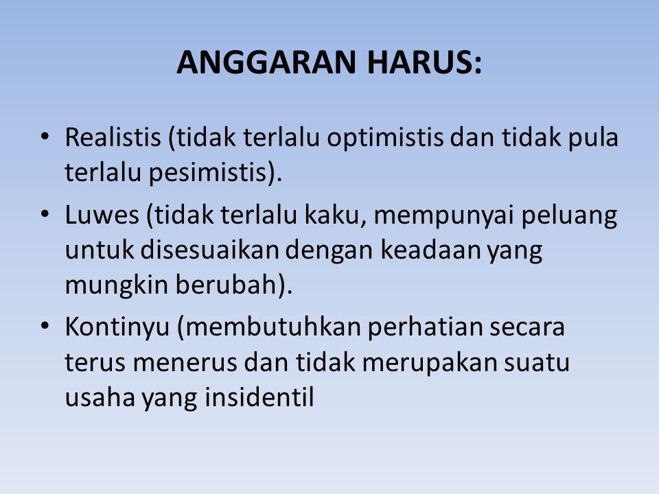 ANGGARAN HARUS: Realistis (tidak terlalu optimistis dan tidak pula terlalu pesimistis). Luwes (tidak terlalu kaku, mempunyai peluang untuk disesuaikan
