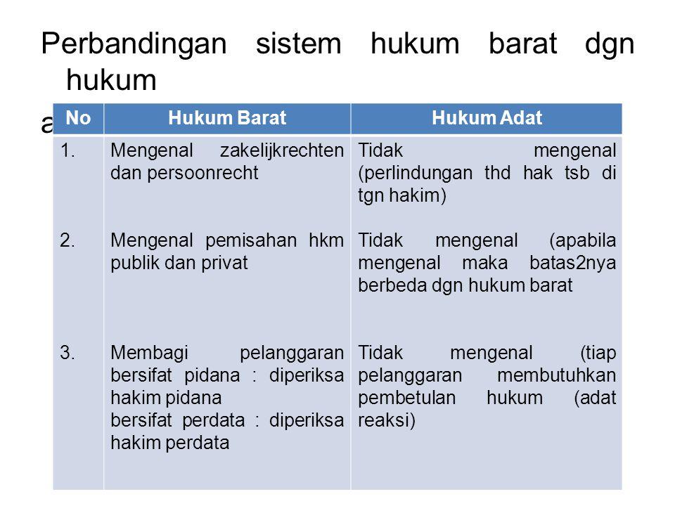 Perbandingan sistem hukum barat dgn hukum adat NoHukum BaratHukum Adat 1. 2. 3. Mengenal zakelijkrechten dan persoonrecht Mengenal pemisahan hkm publi