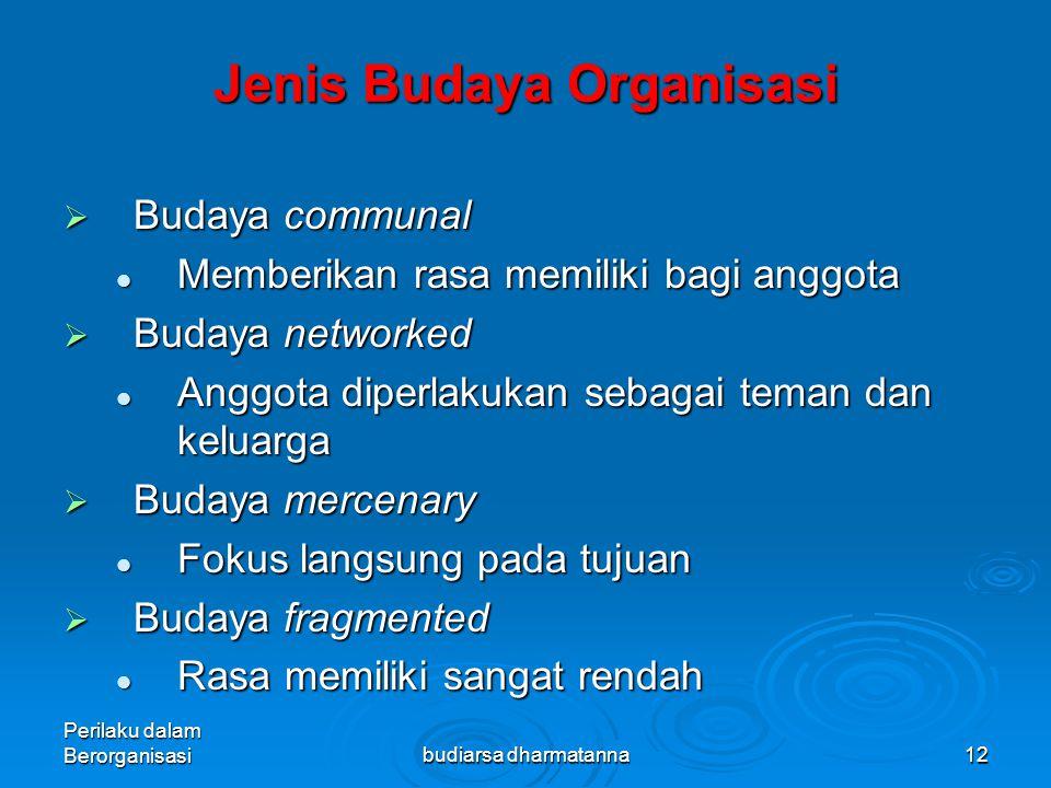 Perilaku dalam Berorganisasibudiarsa dharmatanna11 BAGAIMANA BUDAYA DITANAMKAN DALAM ORGANISASI .