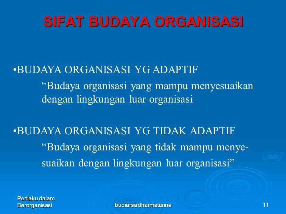 Perilaku dalam Berorganisasibudiarsa dharmatanna10 EMPAT FUNGSI BUDAYA ORGANISASI SECARA INTERNAL 1.Memberikan identitas organisasi kepada Karyawannya