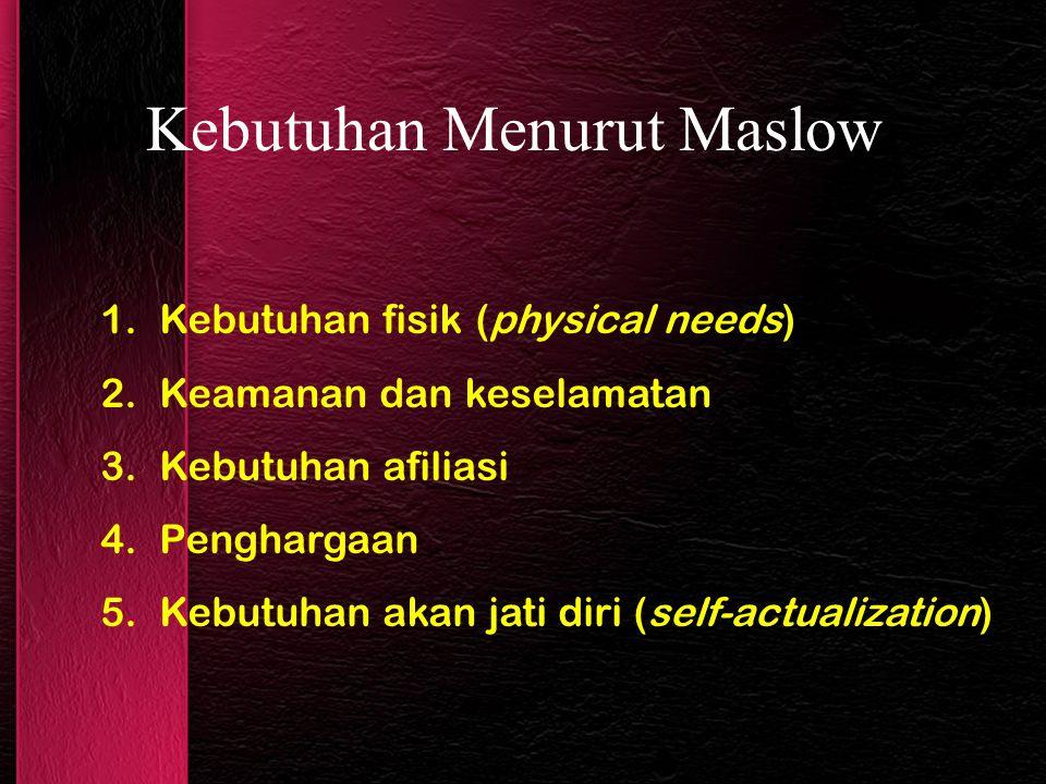 Kebutuhan Menurut Maslow 1.Kebutuhan fisik (physical needs) 2.Keamanan dan keselamatan 3.Kebutuhan afiliasi 4.Penghargaan 5.Kebutuhan akan jati diri (