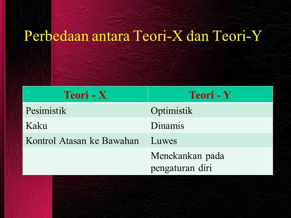 Perbedaan antara Teori-X dan Teori-Y Teori - XTeori - Y PesimistikOptimistik KakuDinamis Kontrol Atasan ke BawahanLuwes Menekankan pada pengaturan diri