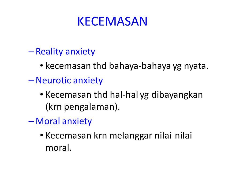 KECEMASAN – Reality anxiety kecemasan thd bahaya-bahaya yg nyata.