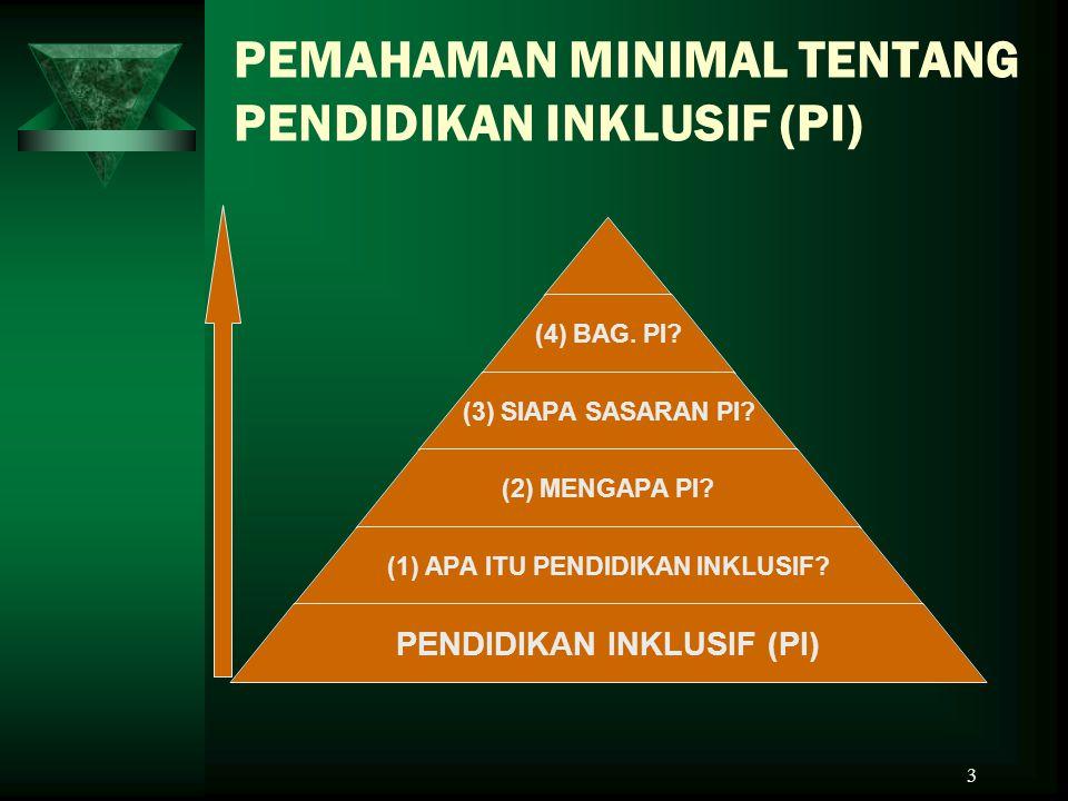 2 KERANGKA PIKIR MANAGEMENT PLANNING (1) ORGANIZING (2) ACTUITING (3) CONTROLLING (4) PEMAHAMAN TERHADAP PEND. INKLUSIF(1) Apa itu Pendidikan Inklusif
