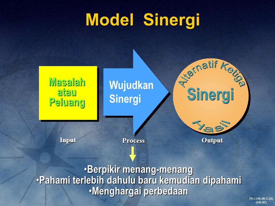 Model Sinergi 7H-I-H6-00-C (8) (H6-02) Masalah atau Peluang Berpikir menang-menang Berpikir menang-menang Pahami terlebih dahulu baru kemudian dipaham