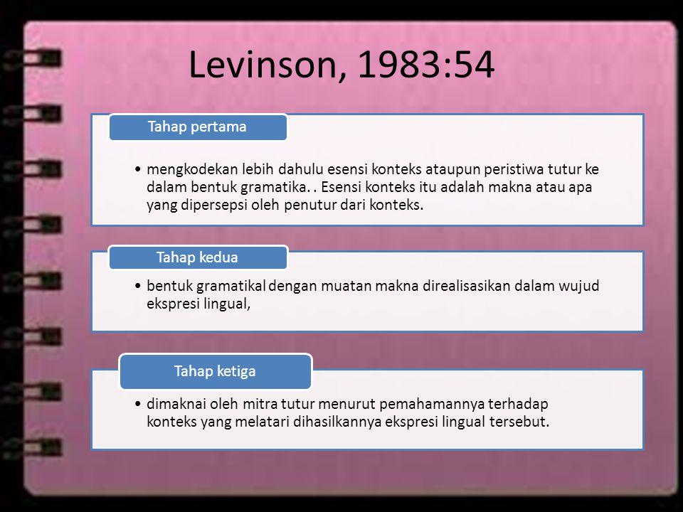 Levinson, 1983:54 mengkodekan lebih dahulu esensi konteks ataupun peristiwa tutur ke dalam bentuk gramatika.. Esensi konteks itu adalah makna atau apa
