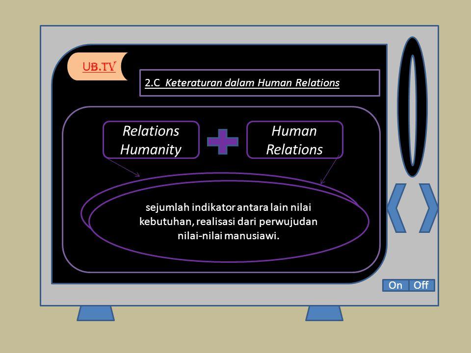 U b.Tv OnOff 2.C Keteraturan dalam Human Relations Relations Humanity Human Relations hubungan manusia atau hubungan kemanusiaan.