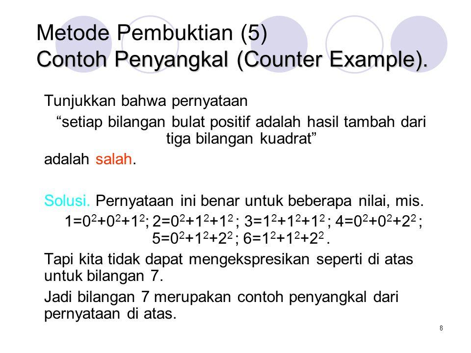 8 Contoh Penyangkal (Counter Example).Metode Pembuktian (5) Contoh Penyangkal (Counter Example).