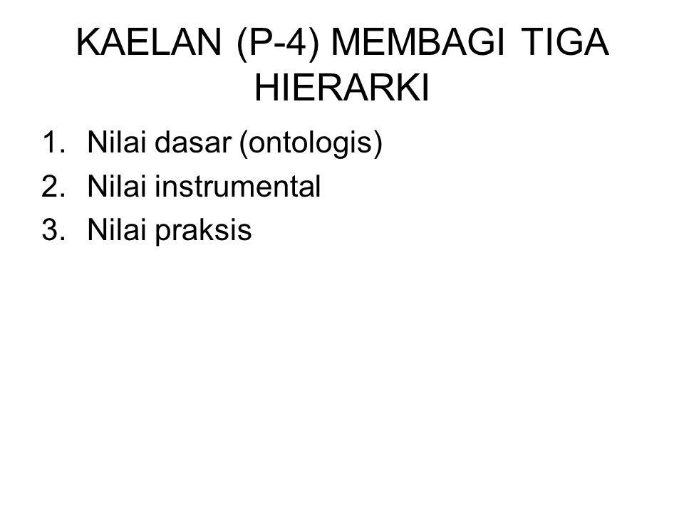 KAELAN (P-4) MEMBAGI TIGA HIERARKI 1.Nilai dasar (ontologis) 2.Nilai instrumental 3.Nilai praksis
