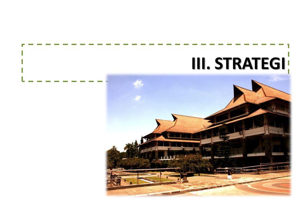 III. STRATEGI