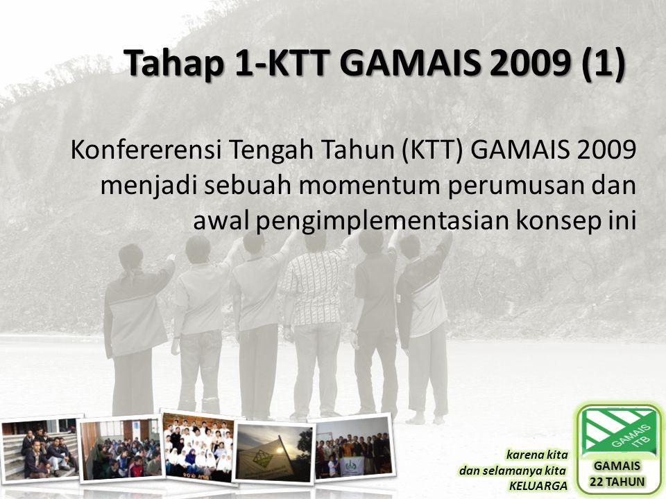 Tahap 1-KTT GAMAIS 2009 (1) Konfererensi Tengah Tahun (KTT) GAMAIS 2009 menjadi sebuah momentum perumusan dan awal pengimplementasian konsep ini