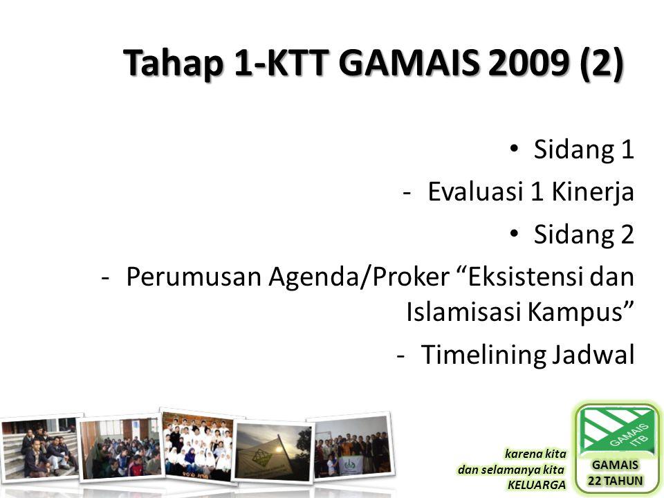 Tahap 1-KTT GAMAIS 2009 (2) Sidang 1 -Evaluasi 1 Kinerja Sidang 2 -Perumusan Agenda/Proker Eksistensi dan Islamisasi Kampus -Timelining Jadwal