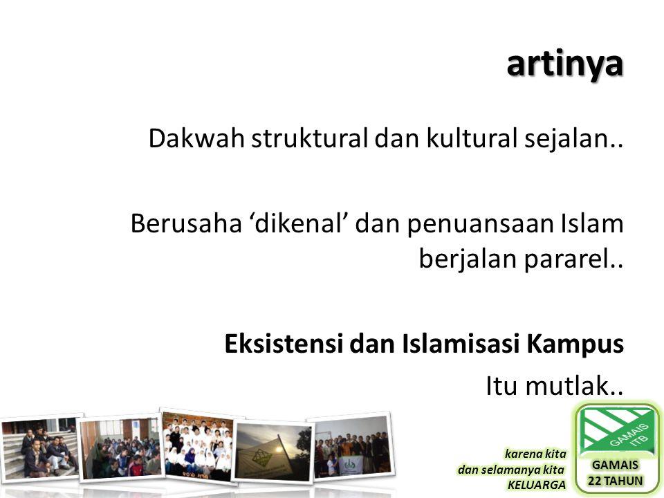 artinya Dakwah struktural dan kultural sejalan..